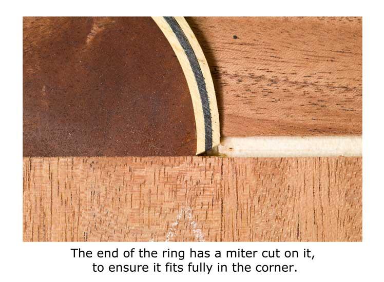 Mitered-ring